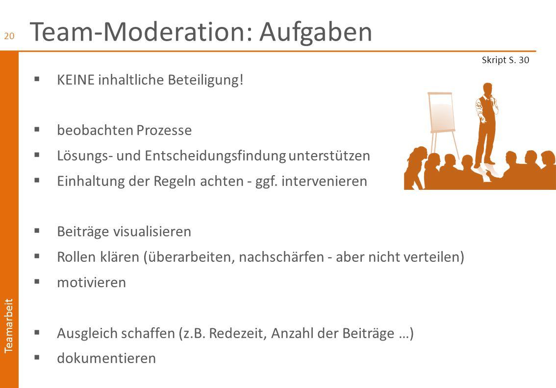 Team-Moderation: Aufgaben