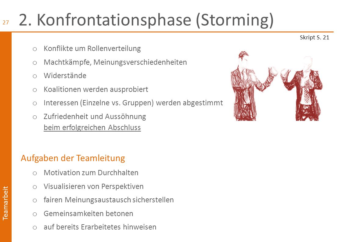 2. Konfrontationsphase (Storming)
