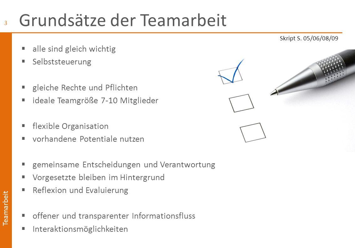 Grundsätze der Teamarbeit