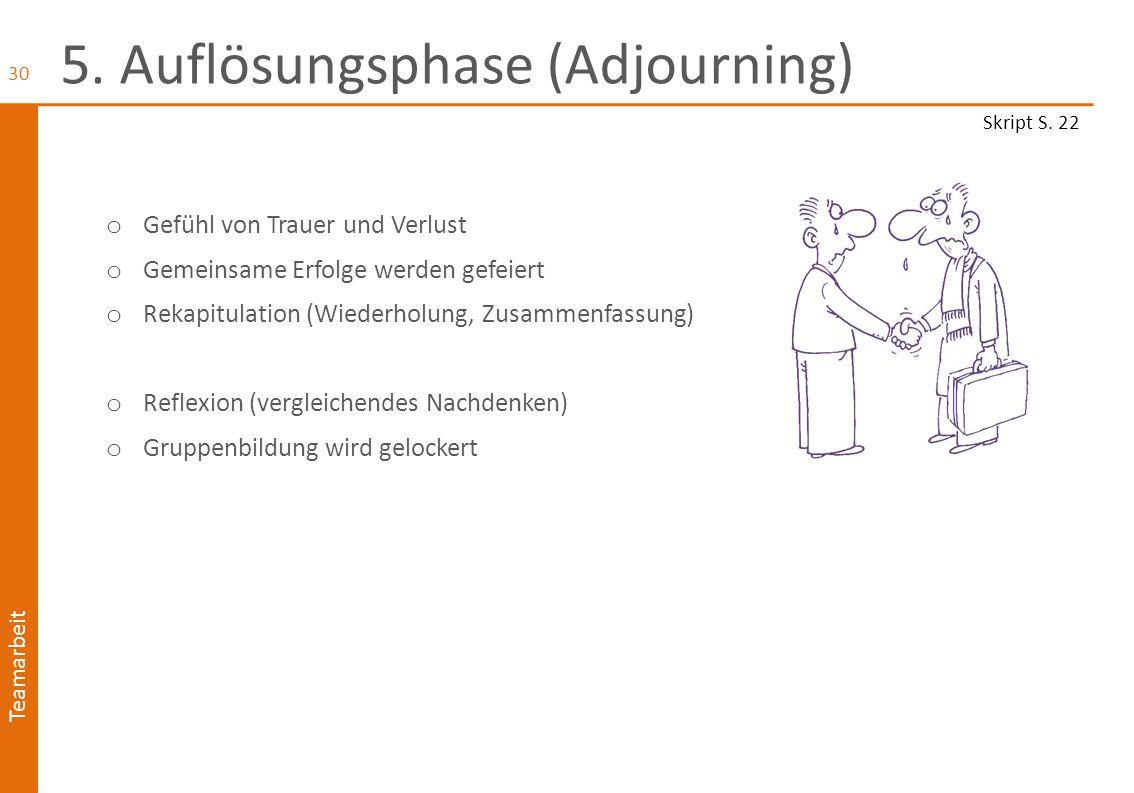 5. Auflösungsphase (Adjourning)