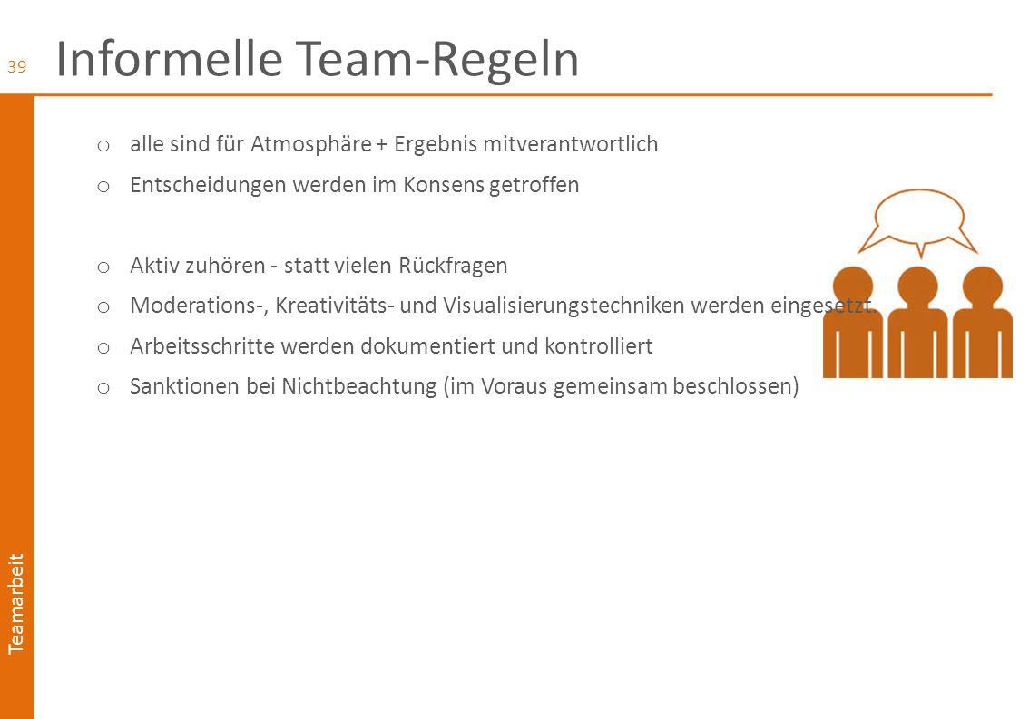 Informelle Team-Regeln