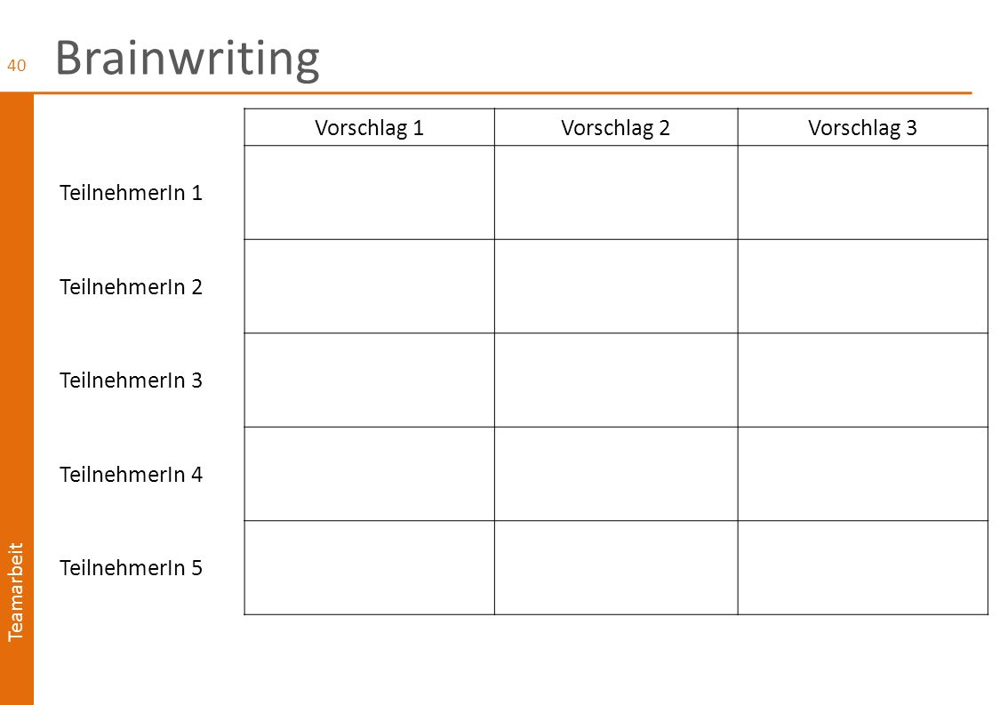 Brainwriting Vorschlag 1 Vorschlag 2 Vorschlag 3 TeilnehmerIn 1
