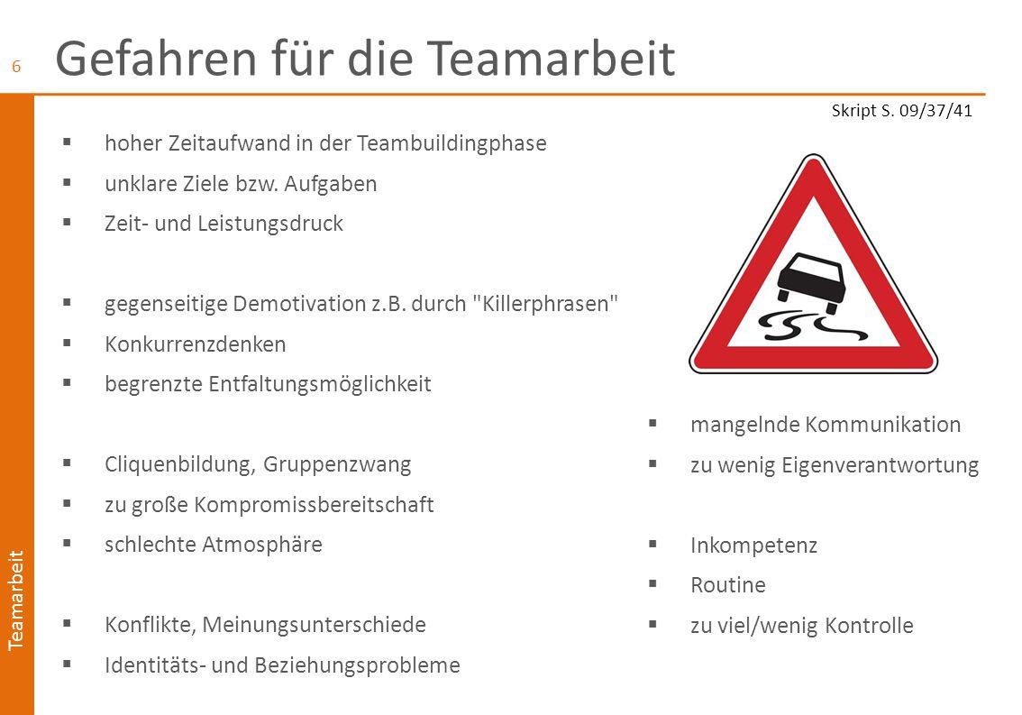 Gefahren für die Teamarbeit