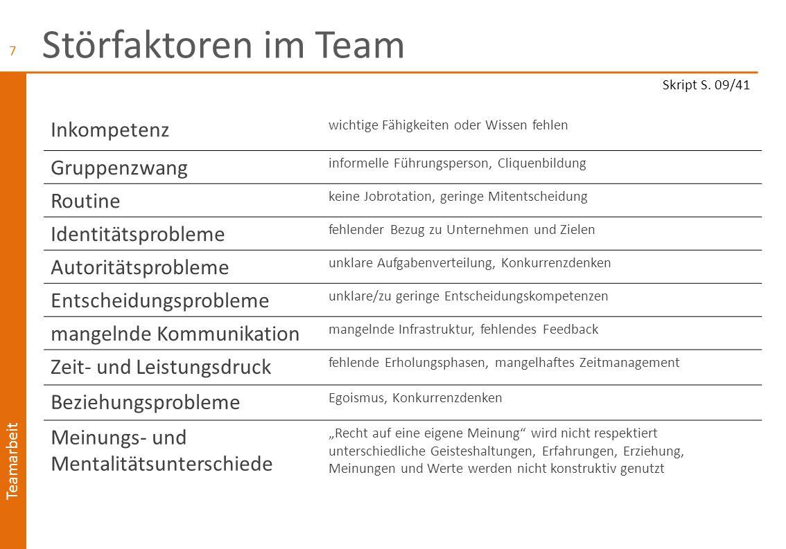 Störfaktoren im Team Was könnten die Ursachen sein