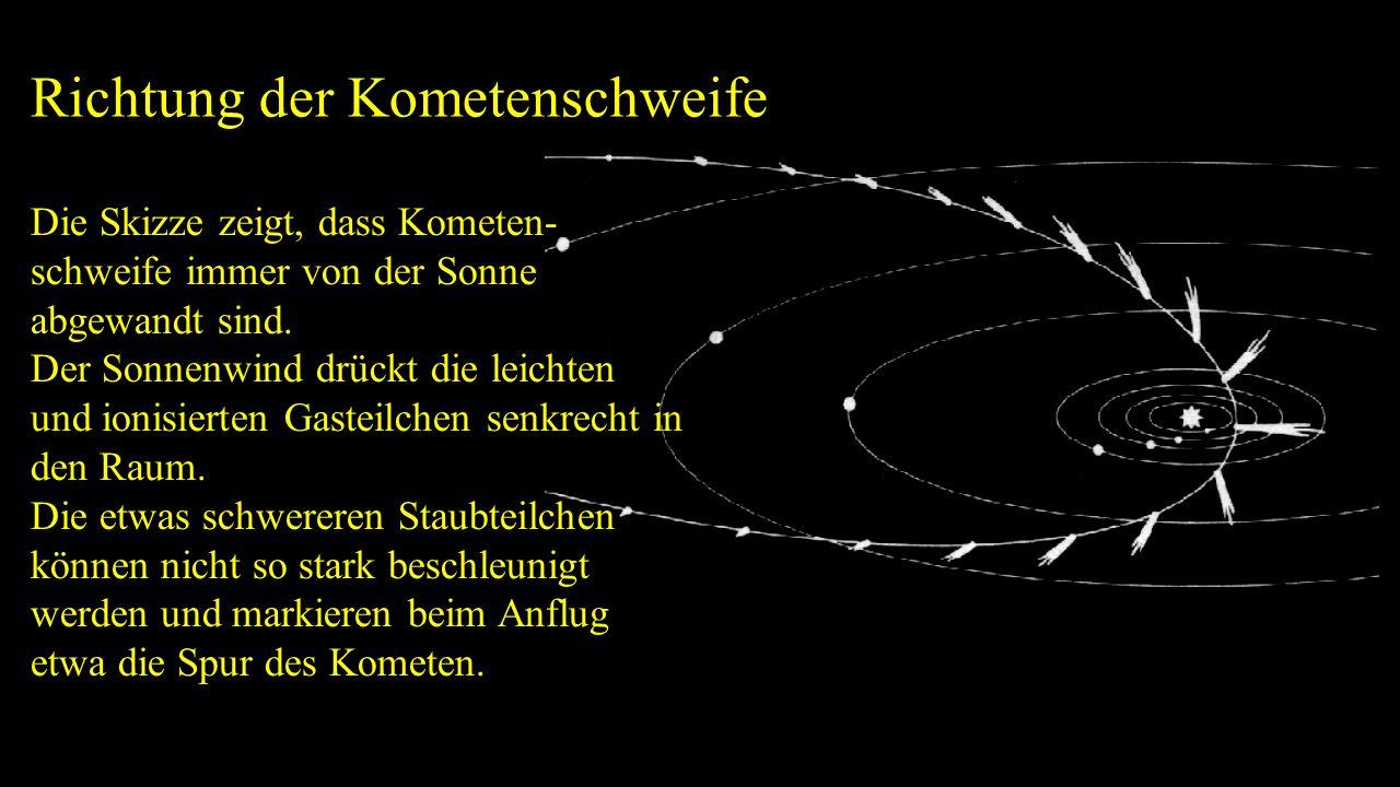Richtung der Kometenschweife