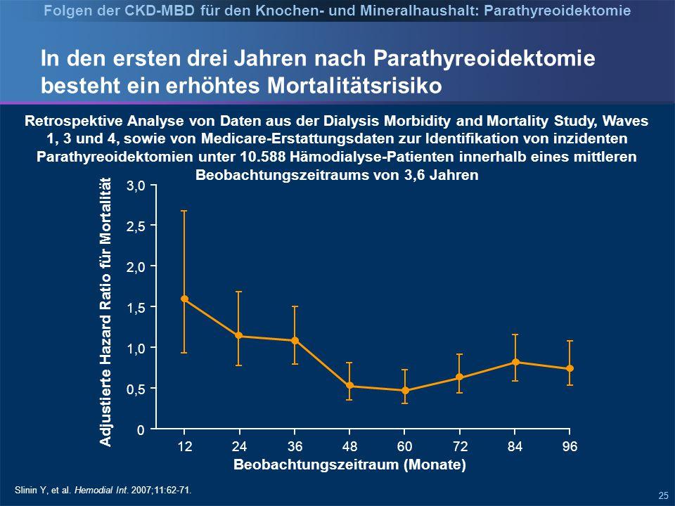 Das Risiko einer Hüftfraktur kann nach Parathyreoidektomie erhöht sein