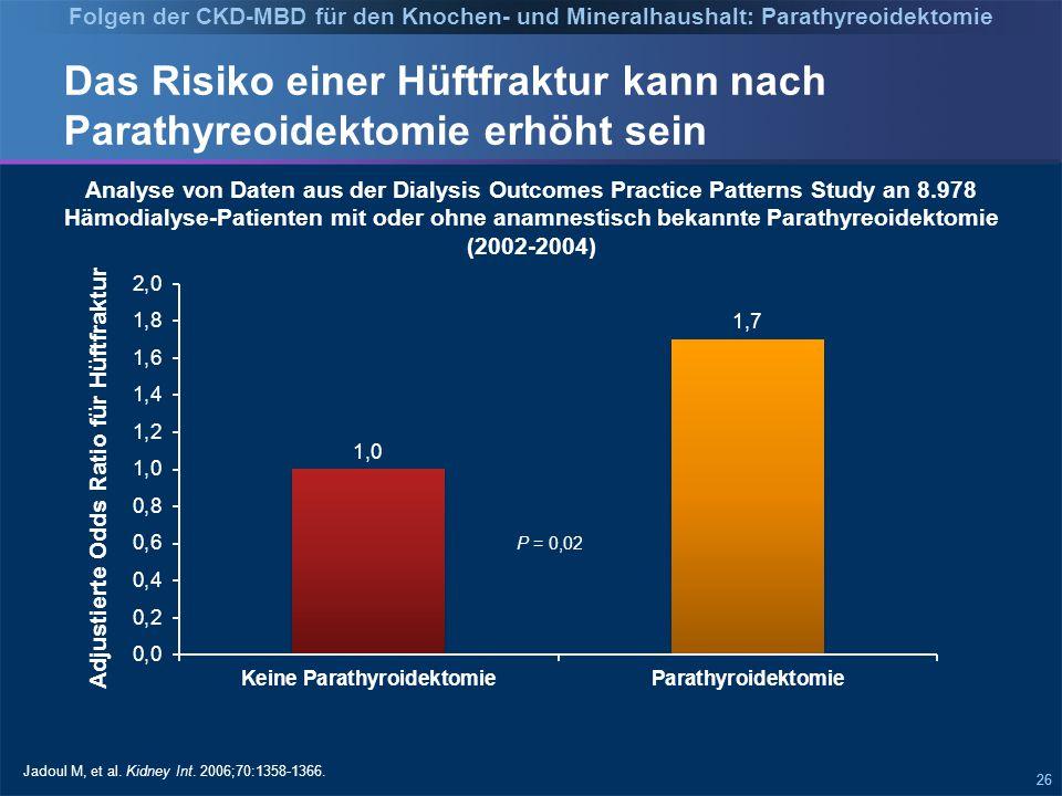 Hypokalzämie tritt mit einer Häufigkeit von > 80% auf