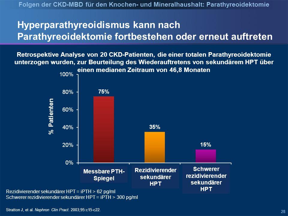 Cinacalcet in der Behandlung von sekundärem HPT bei Dialysepatienten