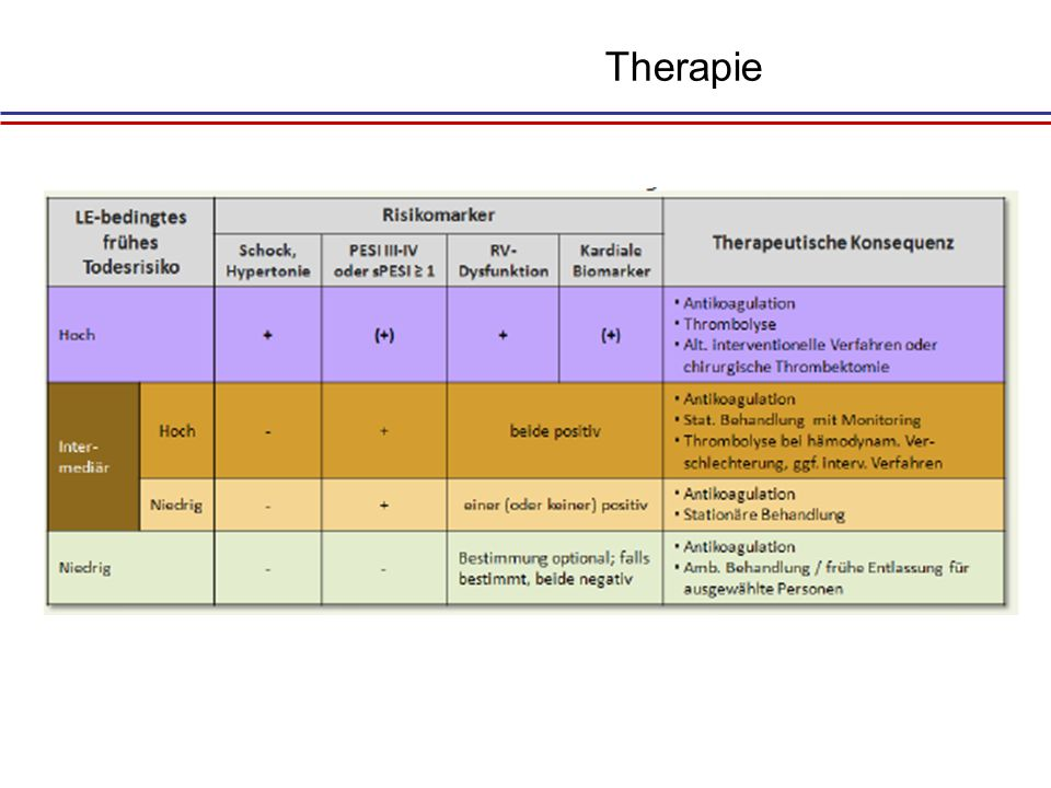 Therapie