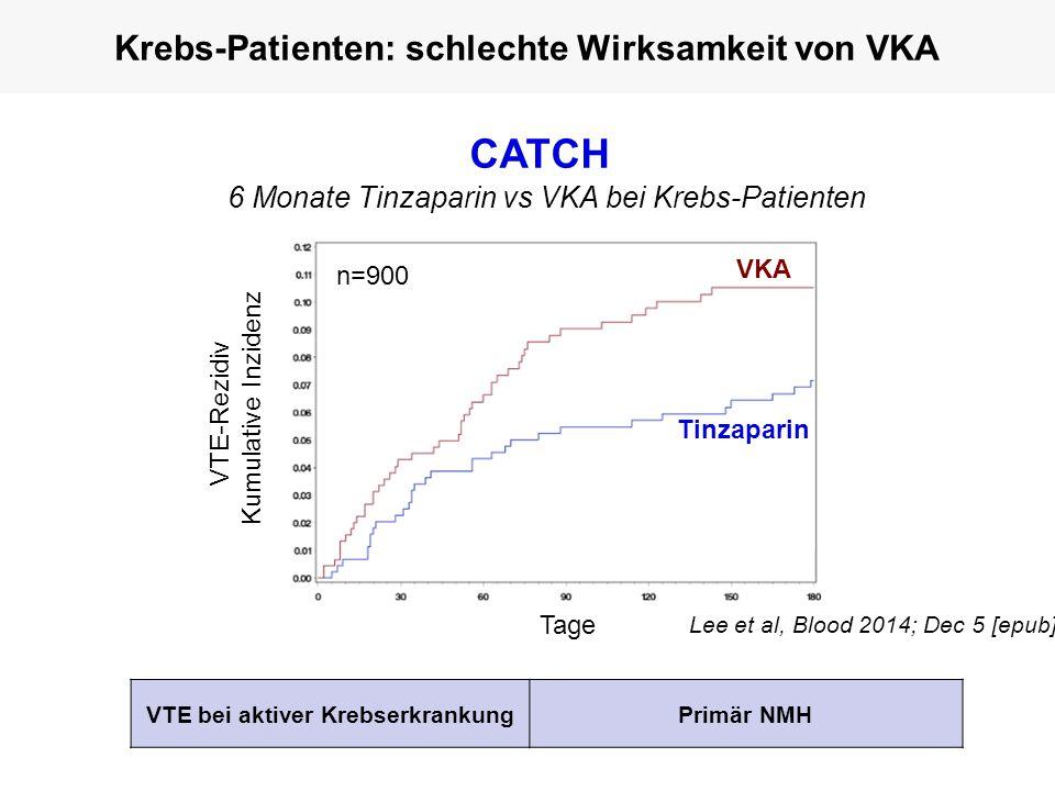 CATCH Krebs-Patienten: schlechte Wirksamkeit von VKA