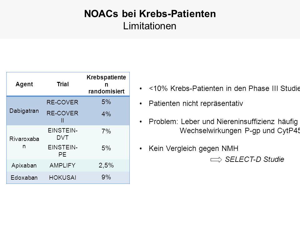 NOACs bei Krebs-Patienten