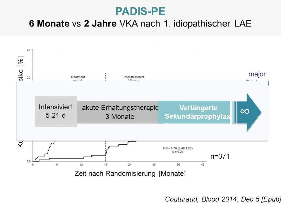 6 Monate vs 2 Jahre VKA nach 1. idiopathischer LAE