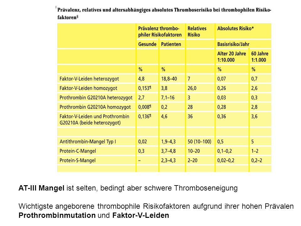 AT-III Mangel ist selten, bedingt aber schwere Thromboseneigung