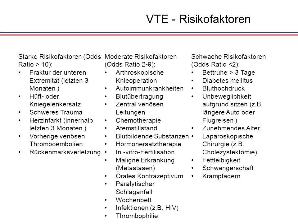 VTE - Risikofaktoren Starke Risikofaktoren (Odds Ratio > 10):