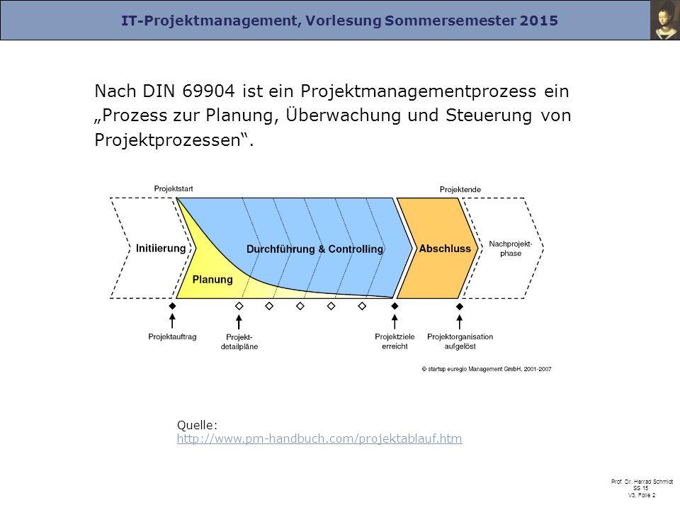 """Nach DIN 69904 ist ein Projektmanagementprozess ein """"Prozess zur Planung, Überwachung und Steuerung von Projektprozessen ."""