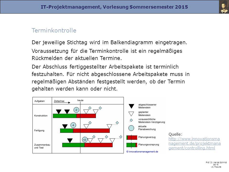 Terminkontrolle Der jeweilige Stichtag wird im Balkendiagramm eingetragen.
