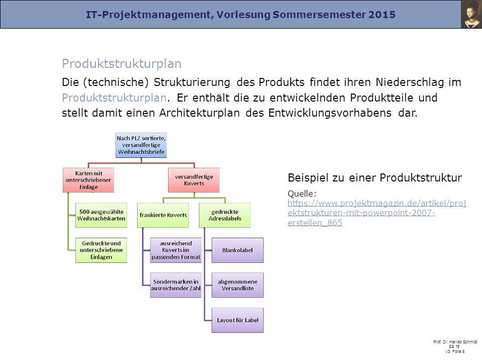 Produktstrukturplan