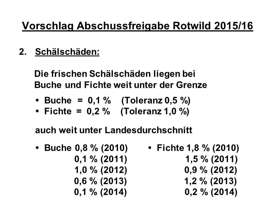 Vorschlag Abschussfreigabe Rotwild 2015/16