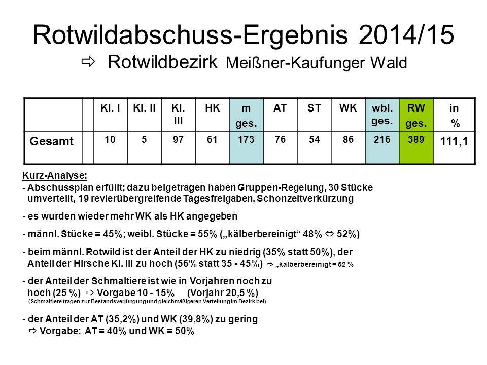 Rotwildabschuss-Ergebnis 2014/15  Rotwildbezirk Meißner-Kaufunger Wald
