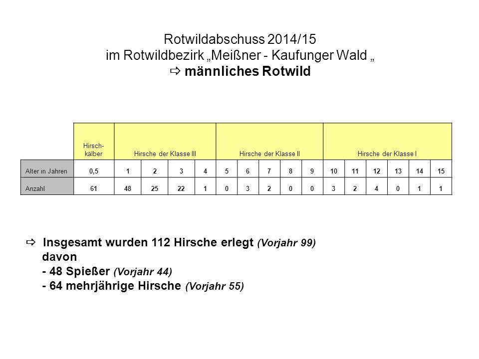 """Rotwildabschuss 2014/15 im Rotwildbezirk """"Meißner - Kaufunger Wald """"  männliches Rotwild"""