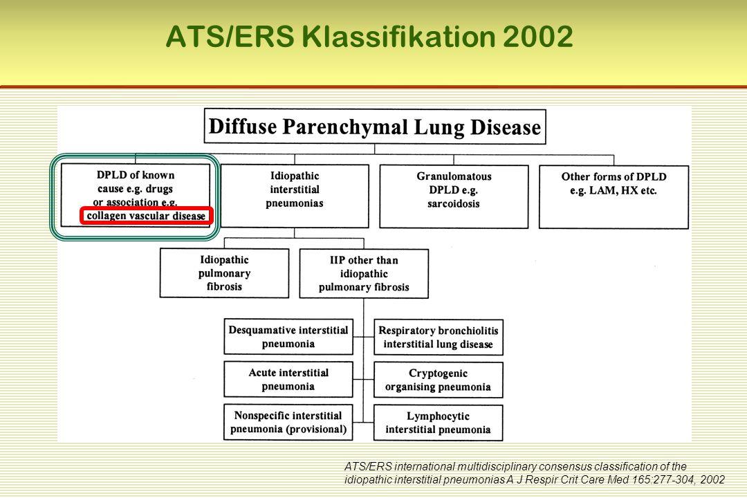 ATS/ERS Klassifikation 2002