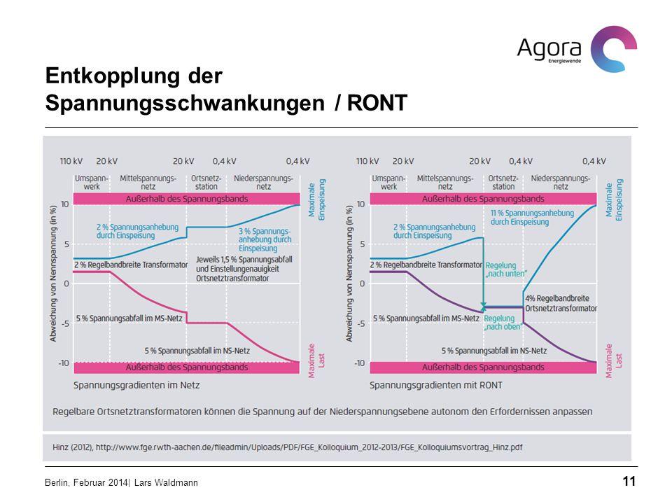 Entkopplung der Spannungsschwankungen / RONT