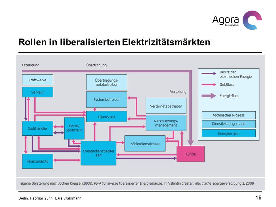 Rollen in liberalisierten Elektrizitätsmärkten