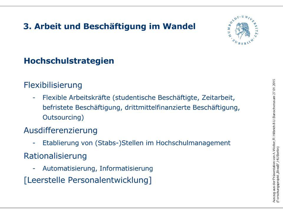 Auszug aus der Präsentation von A. Wolter, R. Hilbrich & U