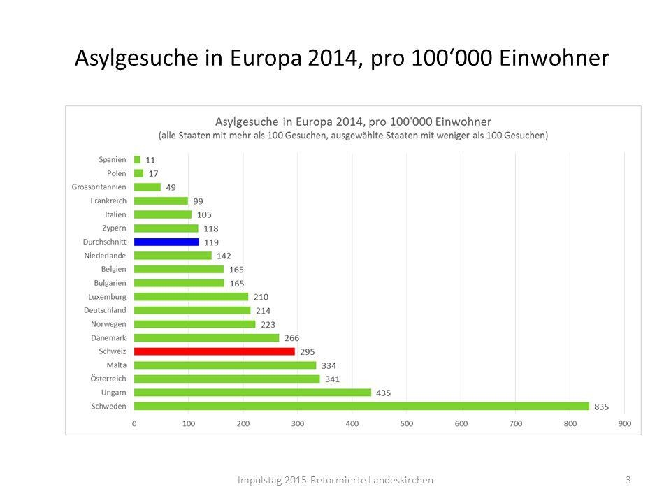 Asylgesuche in Europa 2014, pro 100'000 Einwohner