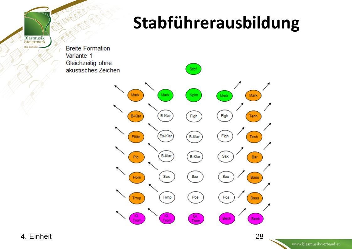 Stabführerausbildung
