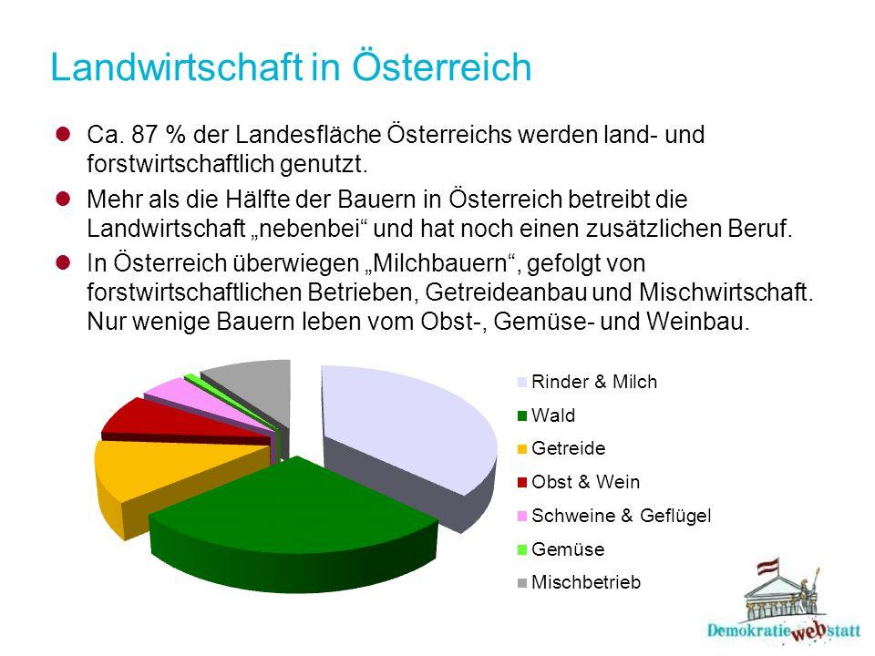 Landwirtschaft in Österreich