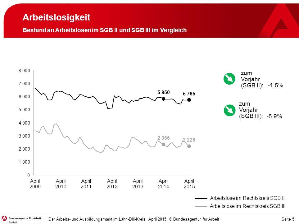 Arbeitslosigkeit Bestand an Arbeitslosen im SGB II und SGB III im Vergleich