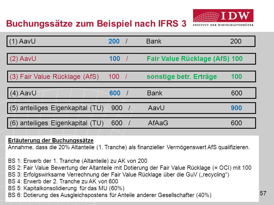 Buchungssätze zum Beispiel nach IFRS 3