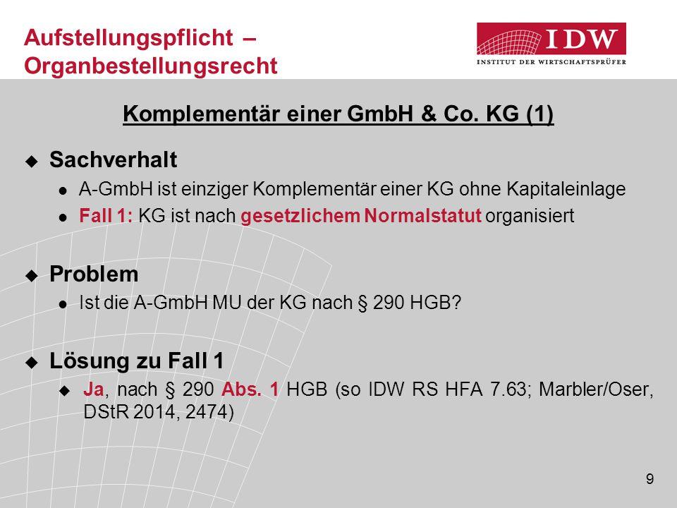 Komplementär einer GmbH & Co. KG (1)