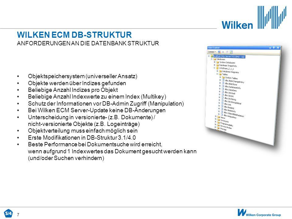 WILKEN ECM DB-STRUKTUR