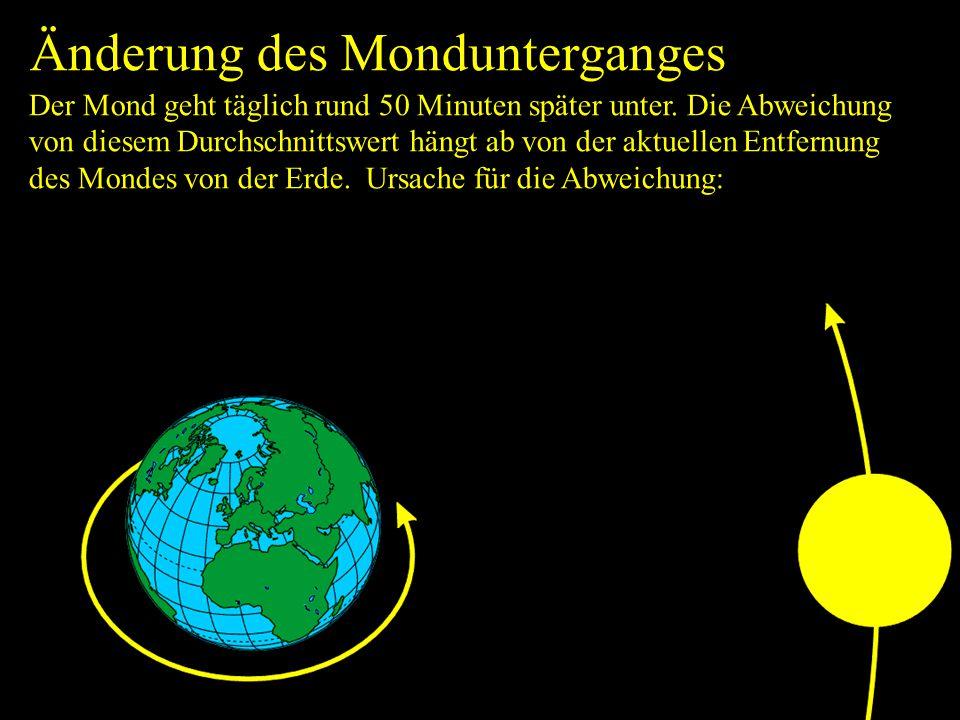 Änderung des Mondunterganges