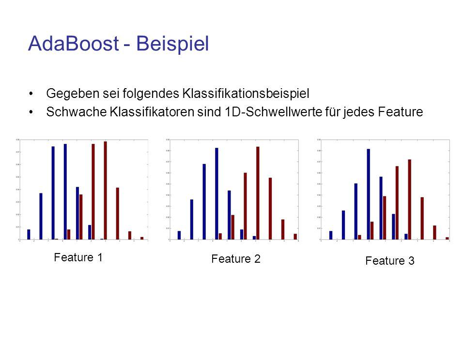AdaBoost - Beispiel Gegeben sei folgendes Klassifikationsbeispiel