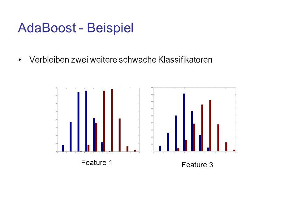 AdaBoost - Beispiel Verbleiben zwei weitere schwache Klassifikatoren