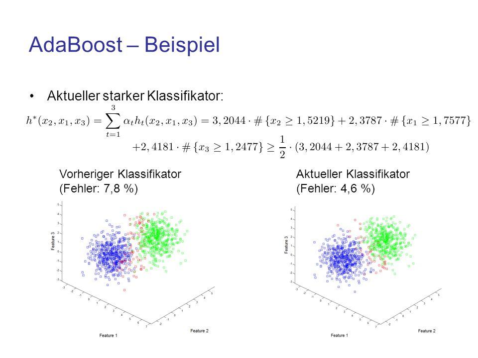AdaBoost – Beispiel Aktueller starker Klassifikator:
