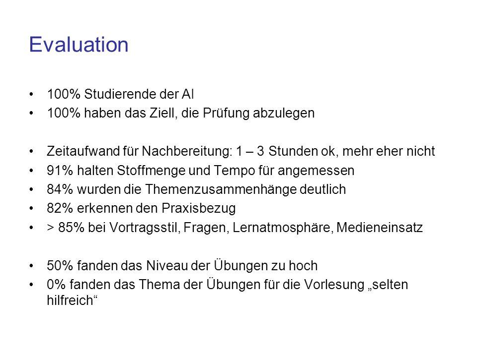 Evaluation 100% Studierende der AI
