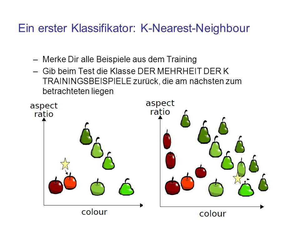 Ein erster Klassifikator: K-Nearest-Neighbour