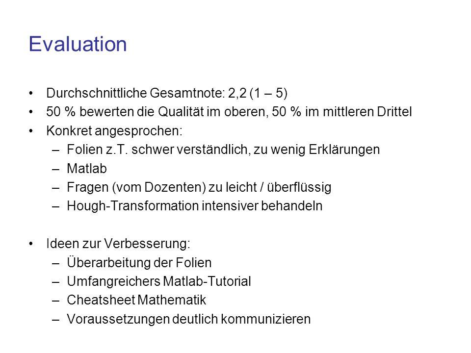 Evaluation Durchschnittliche Gesamtnote: 2,2 (1 – 5)