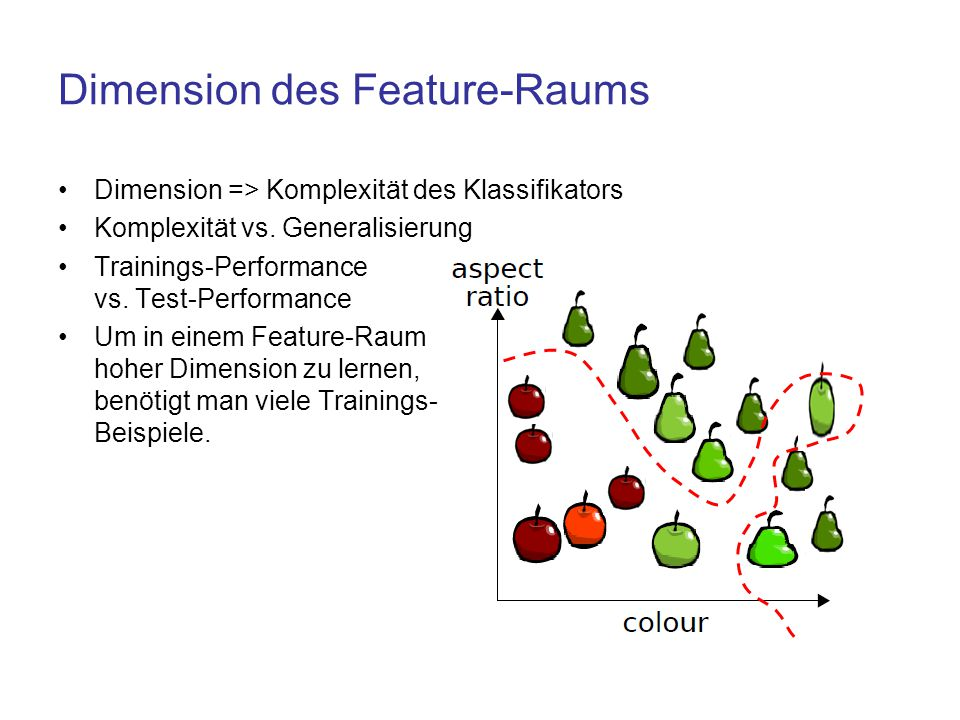 Dimension des Feature-Raums