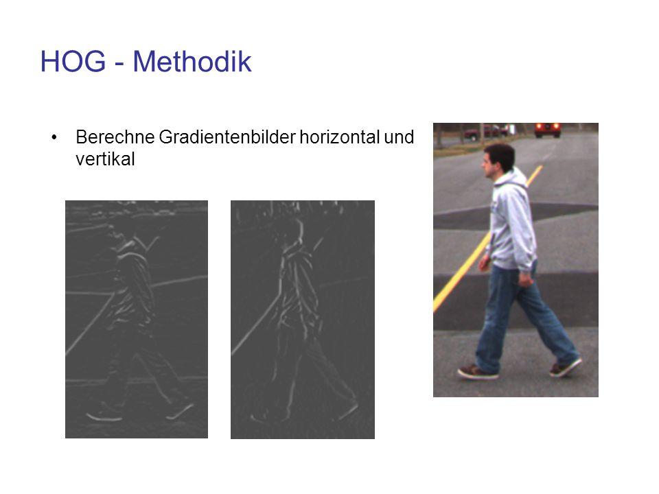 HOG - Methodik Berechne Gradientenbilder horizontal und vertikal