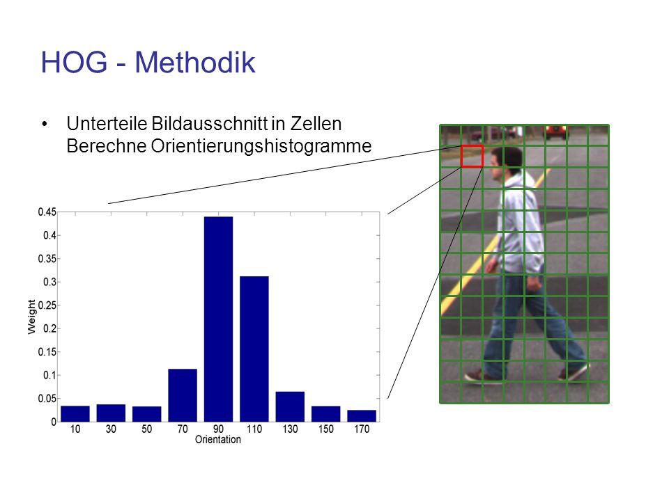 HOG - Methodik Unterteile Bildausschnitt in Zellen Berechne Orientierungshistogramme