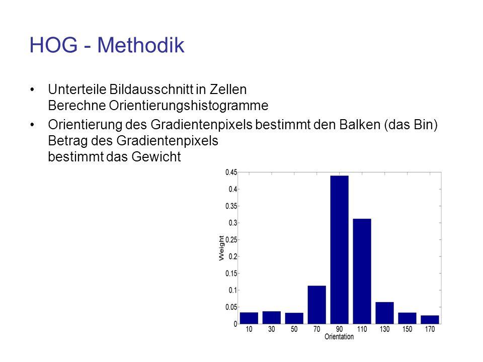 HOG - Methodik Unterteile Bildausschnitt in Zellen Berechne Orientierungshistogramme.