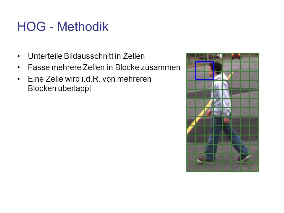 HOG - Methodik Unterteile Bildausschnitt in Zellen