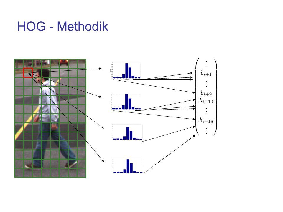 HOG - Methodik Idee: Zelle in Relation zu verschiedenen Blöcken betrachten