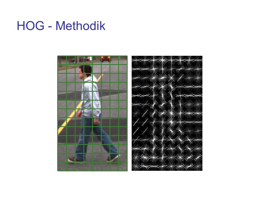 HOG - Methodik