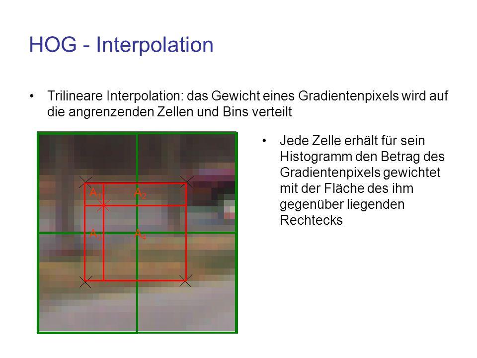 HOG - Interpolation Trilineare Interpolation: das Gewicht eines Gradientenpixels wird auf die angrenzenden Zellen und Bins verteilt.